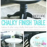 Chalky Finish Table